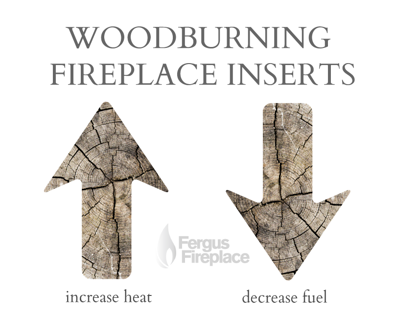 Woodburning Fireplace Inserts: Increase Heat and Decrease Fuel